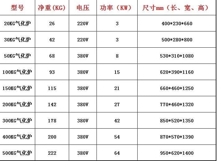 Bảng thông số kỹ thuật máy hoá hơi Zhongbang
